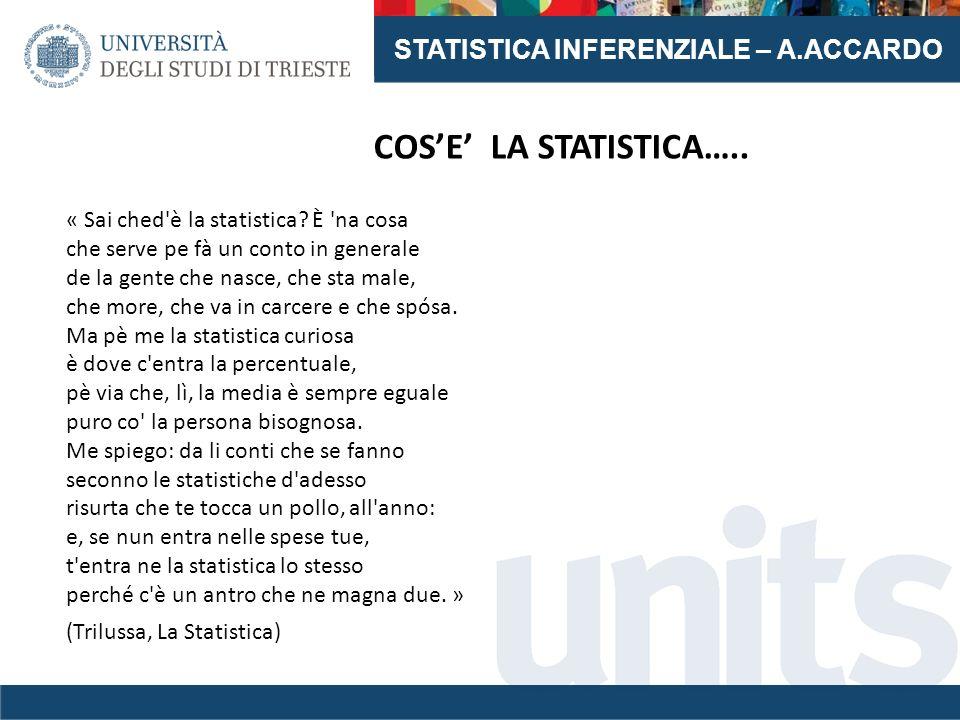 STATISTICA INFERENZIALE – A.ACCARDO COS'E' LA STATISTICA….. « Sai ched'è la statistica? È 'na cosa che serve pe fà un conto in generale de la gente ch
