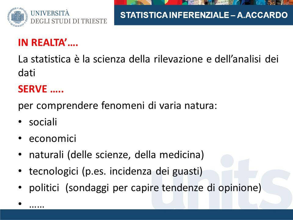 STATISTICA INFERENZIALE – A.ACCARDO IN REALTA'…. La statistica è la scienza della rilevazione e dell'analisi dei dati SERVE ….. per comprendere fenome