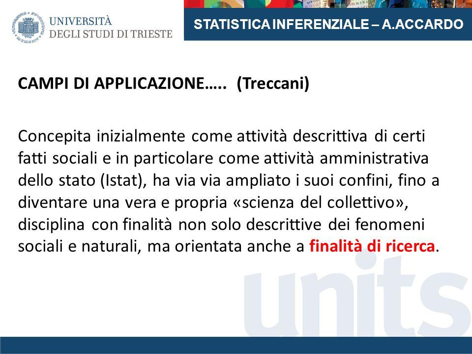 STATISTICA INFERENZIALE – A.ACCARDO CAMPI DI APPLICAZIONE….. (Treccani) Concepita inizialmente come attività descrittiva di certi fatti sociali e in p