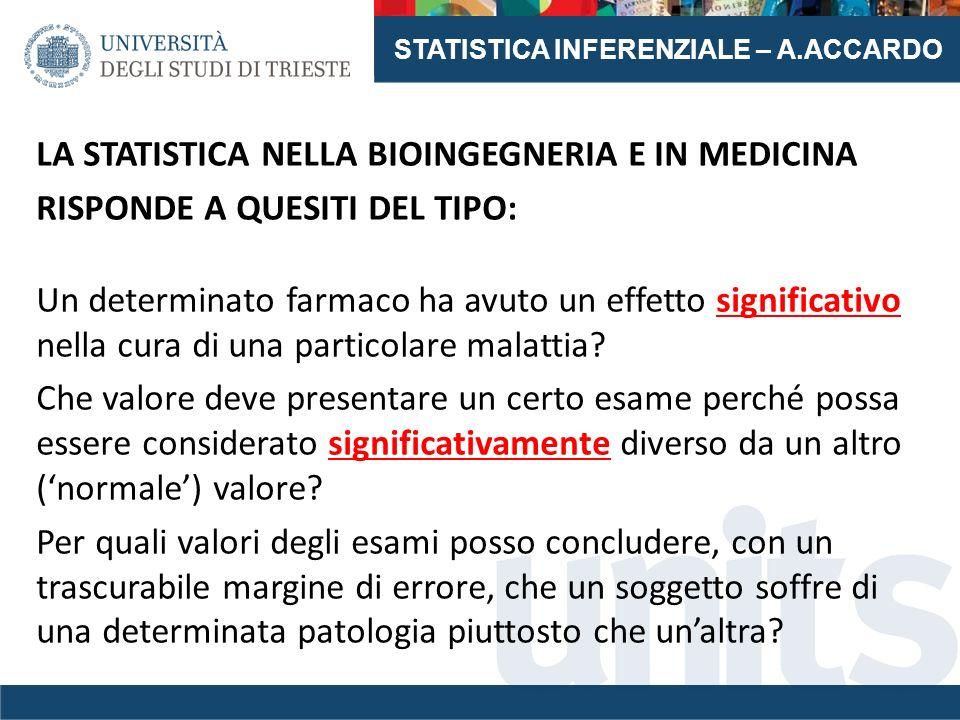 STATISTICA INFERENZIALE – A.ACCARDO LA STATISTICA NELLA BIOINGEGNERIA E IN MEDICINA RISPONDE A QUESITI DEL TIPO: Un determinato farmaco ha avuto un ef