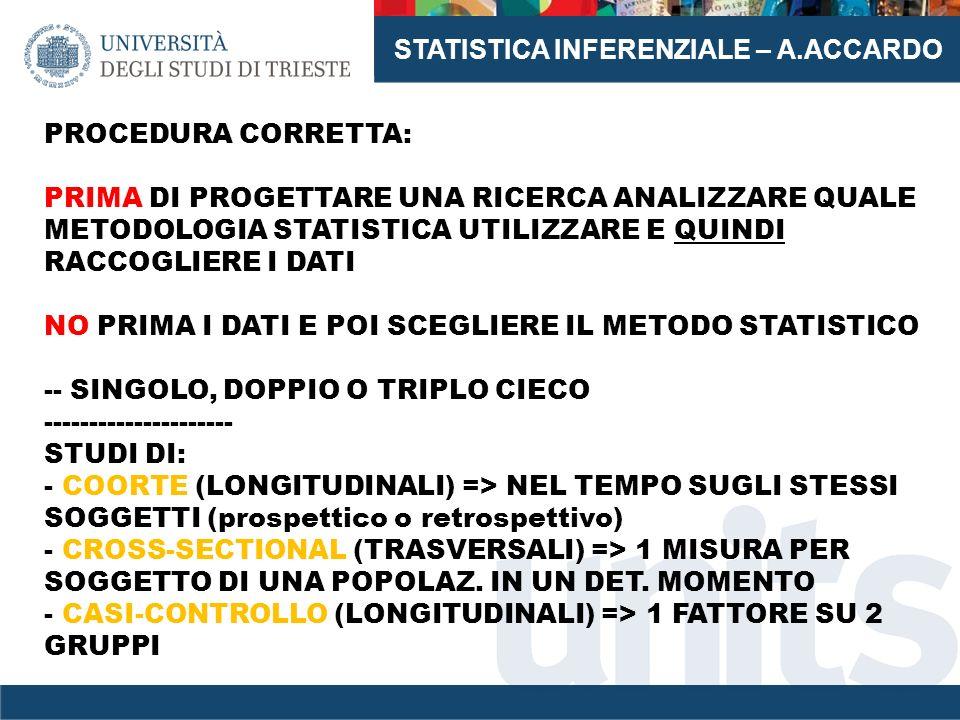 STATISTICA INFERENZIALE – A.ACCARDO PROCEDURA CORRETTA: PRIMA DI PROGETTARE UNA RICERCA ANALIZZARE QUALE METODOLOGIA STATISTICA UTILIZZARE E QUINDI RA