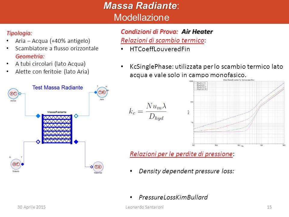 Massa Radiante Massa Radiante: Modellazione Tipologia: Aria – Acqua (+40% antigelo) Geometria: Scambiatore a flusso orizzontale Geometria: A tubi circolari (lato Acqua) Alette con feritoie (lato Aria) Condizioni di Prova: Air Heater Condizioni di Prova: Air Heater Relazioni di scambio termico: HTCoeffLouveredFin KcSinglePhase: utilizzata per lo scambio termico lato acqua e vale solo in campo monofasico.