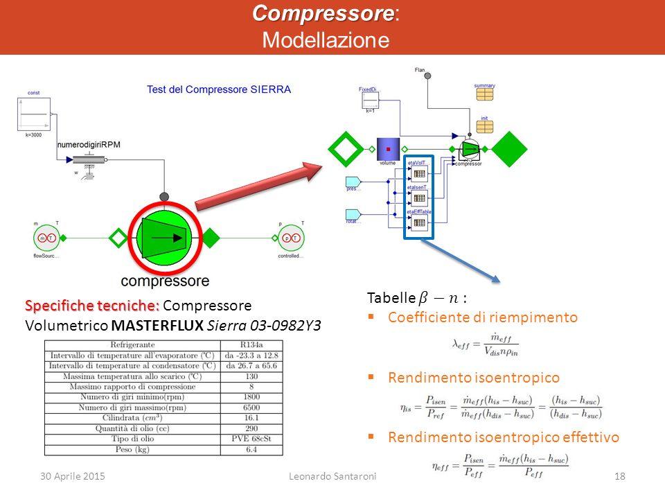 Compressore Compressore: Modellazione Specifiche tecniche: Specifiche tecniche: Compressore Volumetrico MASTERFLUX Sierra 03-0982Y3 30 Aprile 2015Leonardo Santaroni18