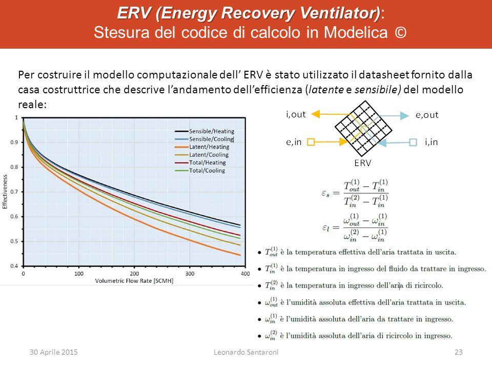 ERV (Energy Recovery Ventilator) ERV (Energy Recovery Ventilator): Stesura del codice di calcolo in Modelica © Per costruire il modello computazionale dell' ERV è stato utilizzato il datasheet fornito dalla casa costruttrice che descrive l'andamento dell'efficienza (latente e sensibile) del modello reale: 30 Aprile 2015Leonardo Santaroni23