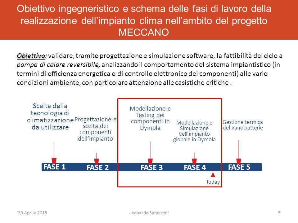 Scambiatore Esterno Scambiatore Esterno: Validazione del Modello Virtuale 30 Aprile 2015Leonardo Santaroni14