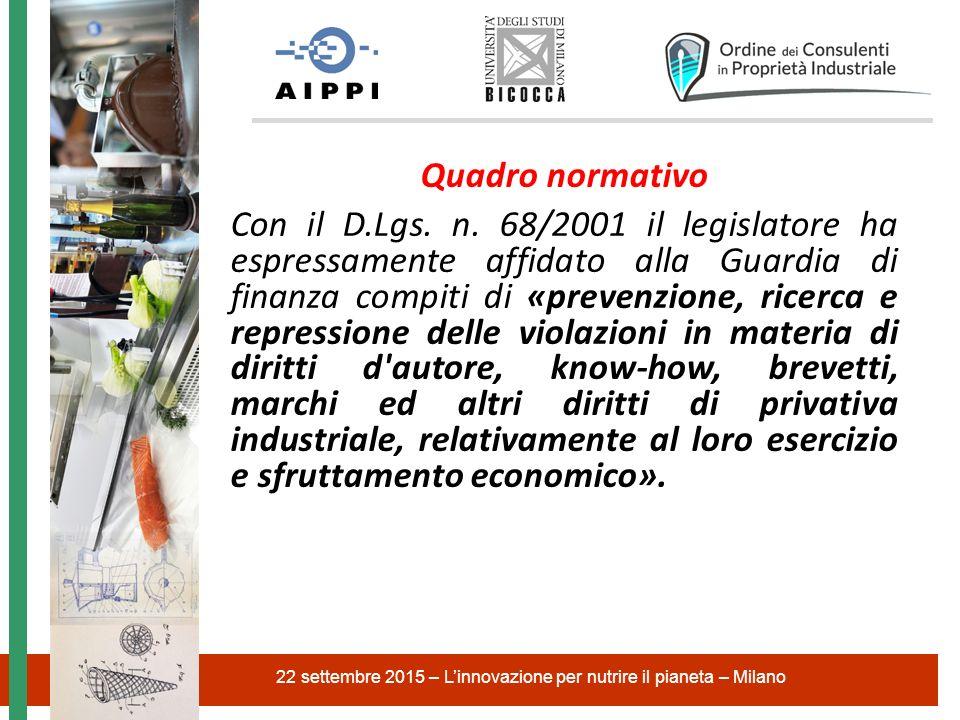Quadro normativo Con il D.Lgs. n.