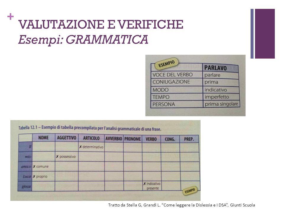 """+ VALUTAZIONE E VERIFICHE Esempi: GRAMMATICA Tratto da Stella G, Grandi L. """"Come leggere la Dislessia e I DSA"""", Giunti Scuola"""