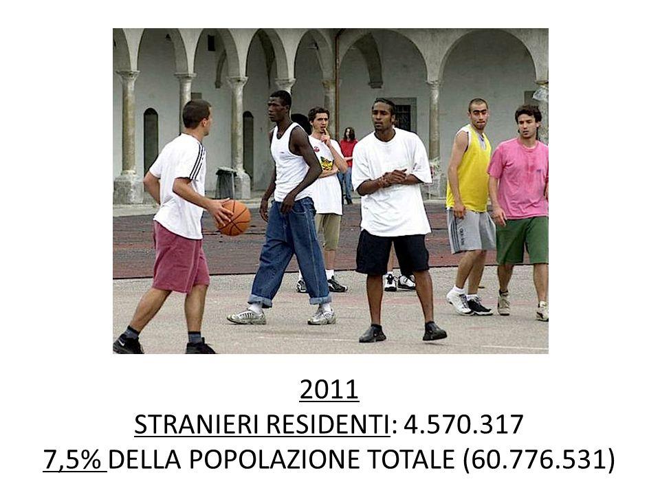 2011 STRANIERI RESIDENTI: 4.570.317 7,5% DELLA POPOLAZIONE TOTALE (60.776.531)