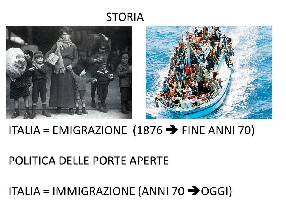 IMMIGRAZIONE IN ITALIA PER PAESE
