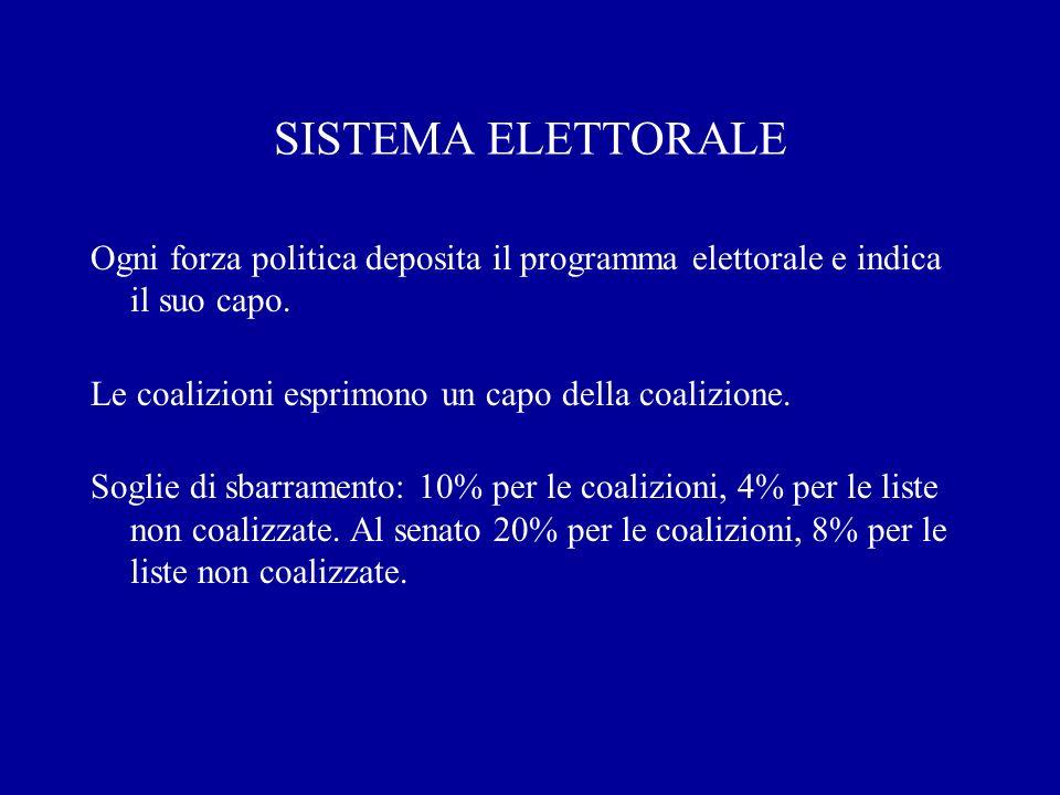 SISTEMA ELETTORALE CAMERA DEI DEPUTATI: -Proporzionale con premio di maggioranza alla coalizione vincente che ottiene la maggioranza relativa dei voti