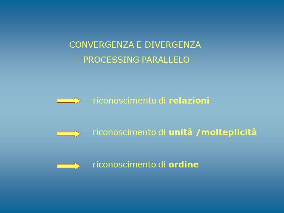 CONVERGENZA E DIVERGENZA – PROCESSING PARALLELO – riconoscimento di unità /molteplicità riconoscimento di relazioni riconoscimento di ordine