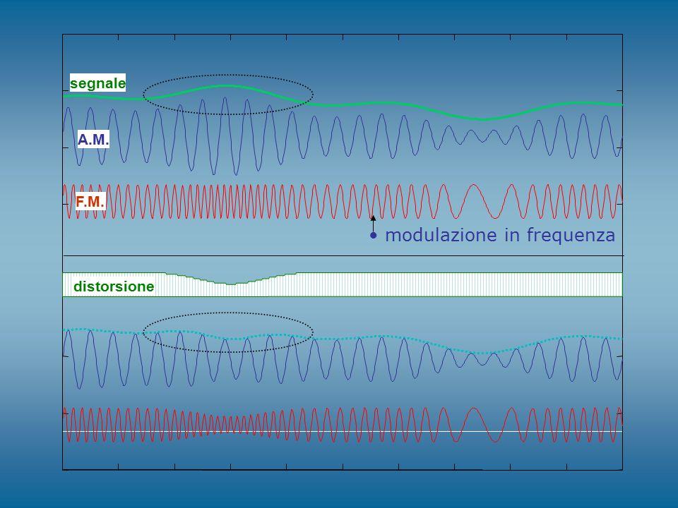 A.M. F.M. distorsione segnale modulazione in frequenza