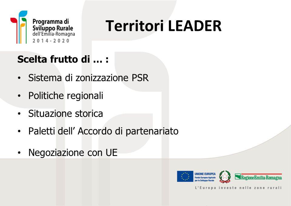 Territori LEADER Scelta frutto di … : Sistema di zonizzazione PSR Politiche regionali Situazione storica Paletti dell' Accordo di partenariato Negozia