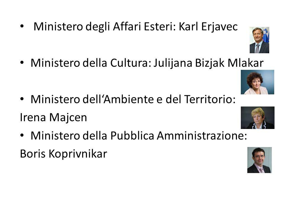 Ministero degli Affari Esteri: Karl Erjavec Ministero della Cultura: Julijana Bizjak Mlakar Ministero dell'Ambiente e del Territorio: Irena Majcen Min