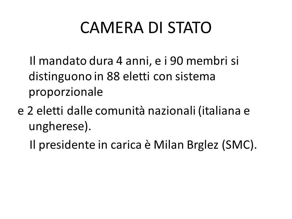 CAMERA DI STATO Il mandato dura 4 anni, e i 90 membri si distinguono in 88 eletti con sistema proporzionale e 2 eletti dalle comunità nazionali (italiana e ungherese).