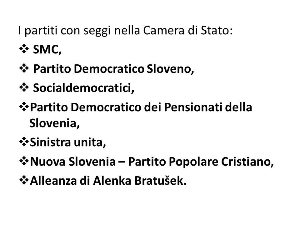 I partiti con seggi nella Camera di Stato:  SMC,  Partito Democratico Sloveno,  Socialdemocratici,  Partito Democratico dei Pensionati della Slove