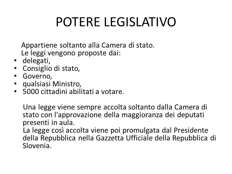 POTERE LEGISLATIVO Appartiene soltanto alla Camera di stato. Le leggi vengono proposte dai: delegati, Consiglio di stato, Governo, qualsiasi Ministro,