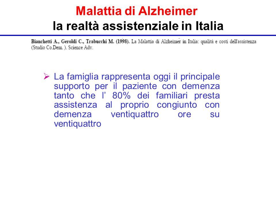  La famiglia rappresenta oggi il principale supporto per il paziente con demenza tanto che l' 80% dei familiari presta assistenza al proprio congiunto con demenza ventiquattro ore su ventiquattro Malattia di Alzheimer la realtà assistenziale in Italia