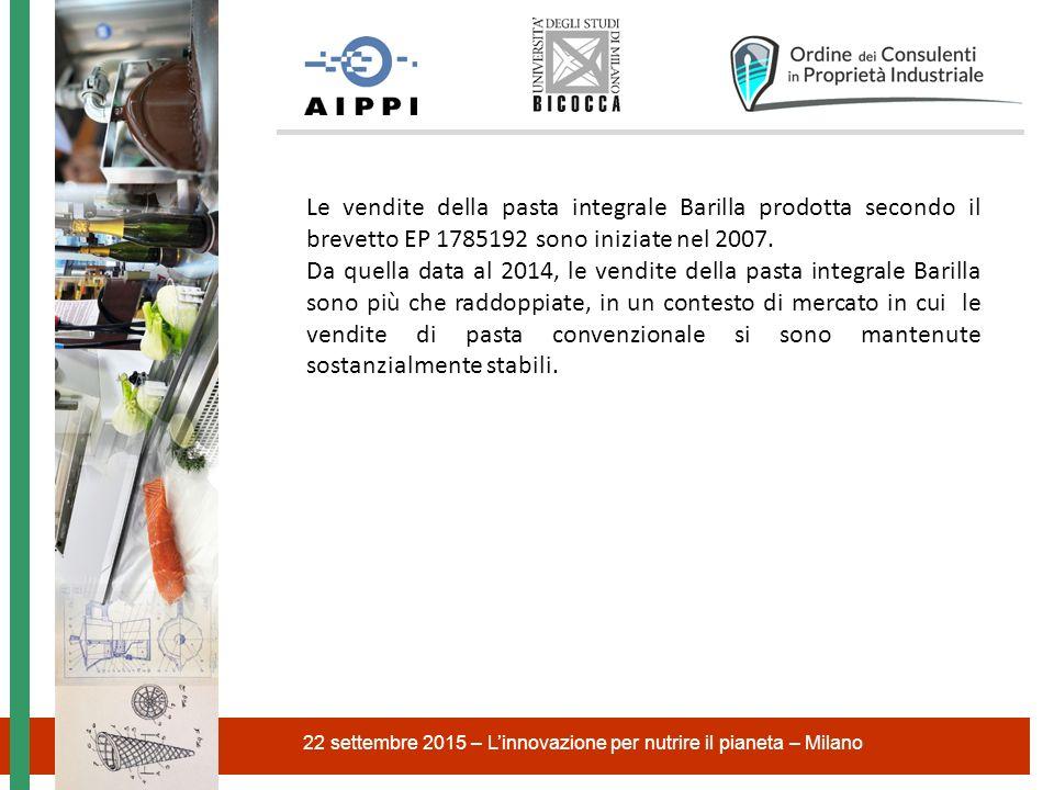 22 settembre 2015 – L'innovazione per nutrire il pianeta – Milano Le vendite della pasta integrale Barilla prodotta secondo il brevetto EP 1785192 son