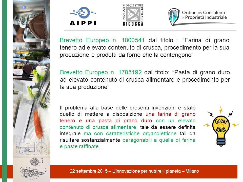 22 settembre 2015 – L'innovazione per nutrire il pianeta – Milano Brevetto Europeo n.