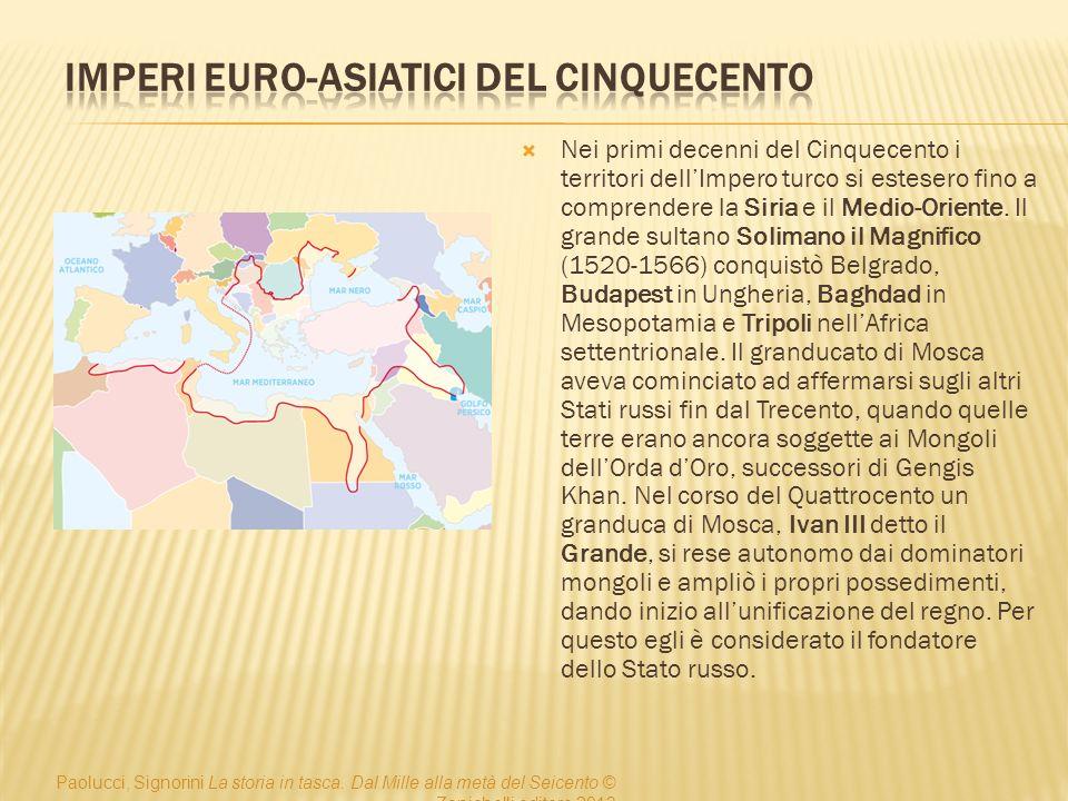  Nei primi decenni del Cinquecento i territori dell'Impero turco si estesero fino a comprendere la Siria e il Medio-Oriente.
