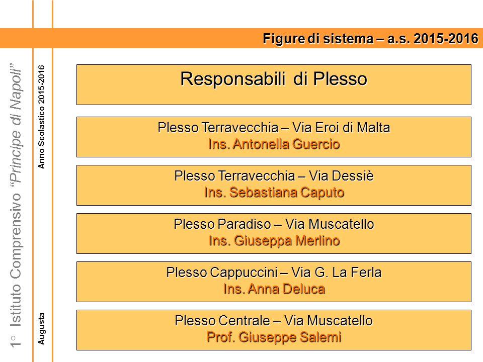 Augusta Anno Scolastico 2015-2016 1° Istituto Comprensivo Principe di Napoli Figure di sistema – a.s.
