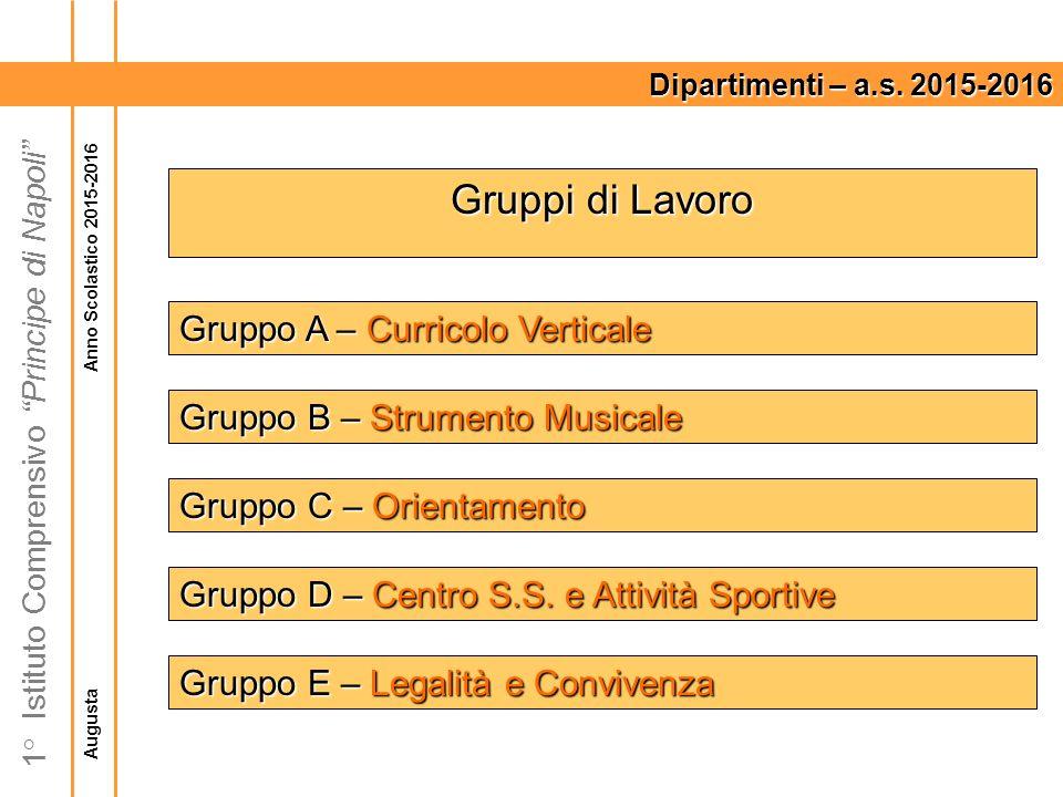 Augusta Anno Scolastico 2015-2016 1° Istituto Comprensivo Principe di Napoli Dipartimenti – a.s.