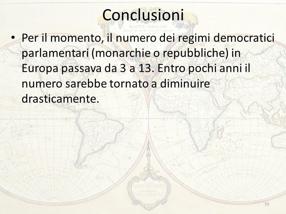 Conclusioni Per il momento, il numero dei regimi democratici parlamentari (monarchie o repubbliche) in Europa passava da 3 a 13.