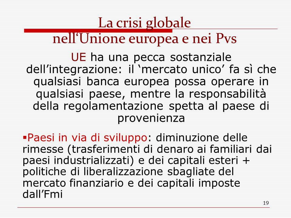 19 UE ha una pecca sostanziale dell'integrazione: il 'mercato unico' fa sì che qualsiasi banca europea possa operare in qualsiasi paese, mentre la res