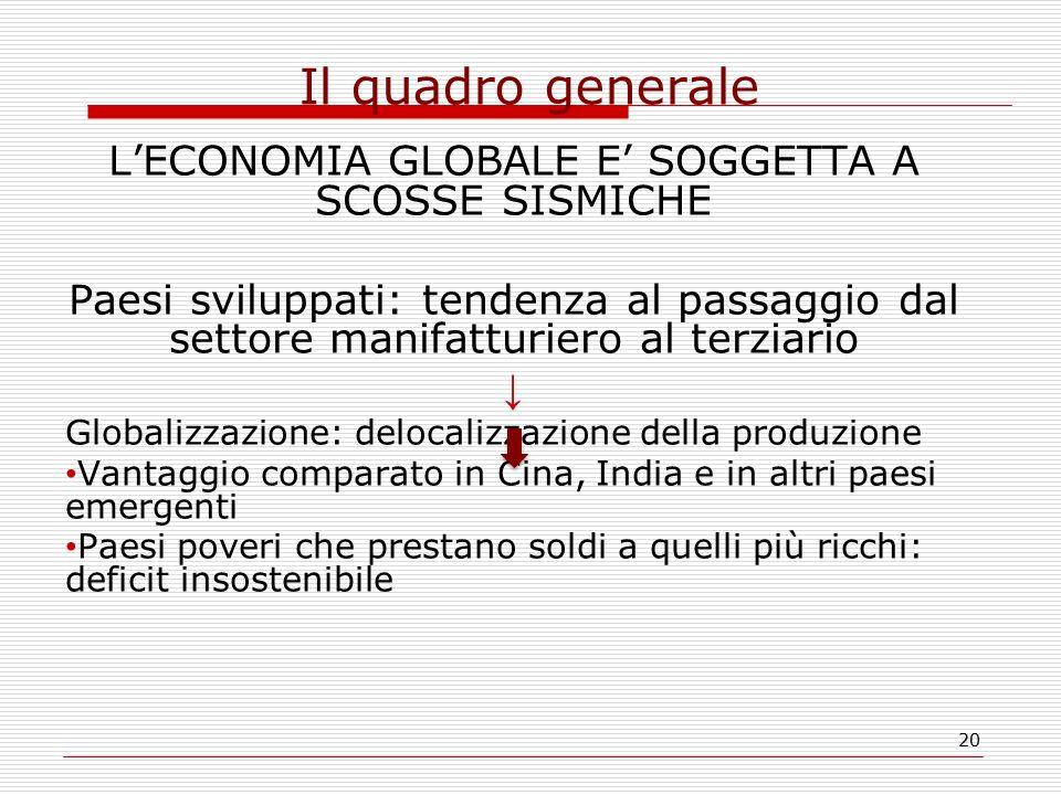 20 Il quadro generale L'ECONOMIA GLOBALE E' SOGGETTA A SCOSSE SISMICHE Paesi sviluppati: tendenza al passaggio dal settore manifatturiero al terziario