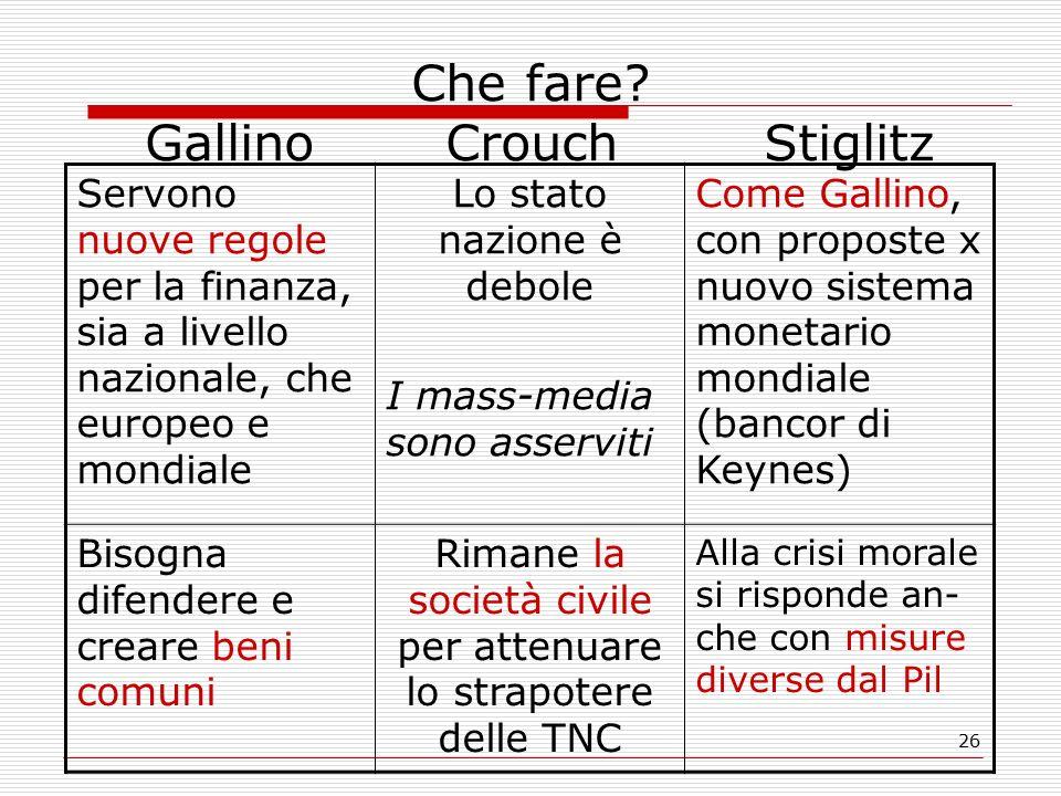 26 Che fare? GallinoCrouch Stiglitz Servono nuove regole per la finanza, sia a livello nazionale, che europeo e mondiale Lo stato nazione è debole I m