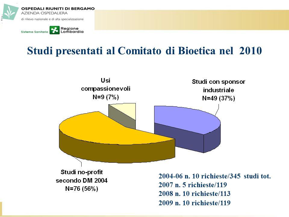 25 Studi presentati al Comitato di Bioetica nel 2010 2004-06 n.