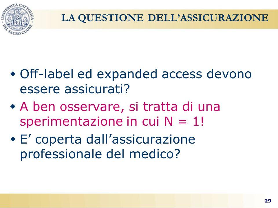 29 LA QUESTIONE DELL'ASSICURAZIONE  Off-label ed expanded access devono essere assicurati.