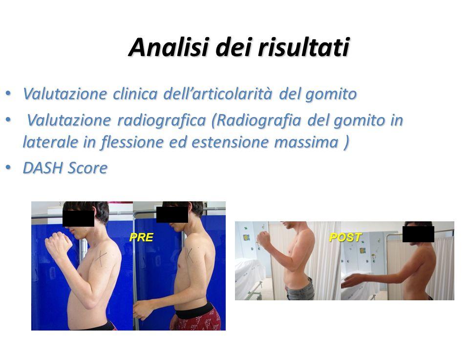 Analisi dei risultati Valutazione clinica dell'articolarità del gomito Valutazione clinica dell'articolarità del gomito Valutazione radiografica (Radi