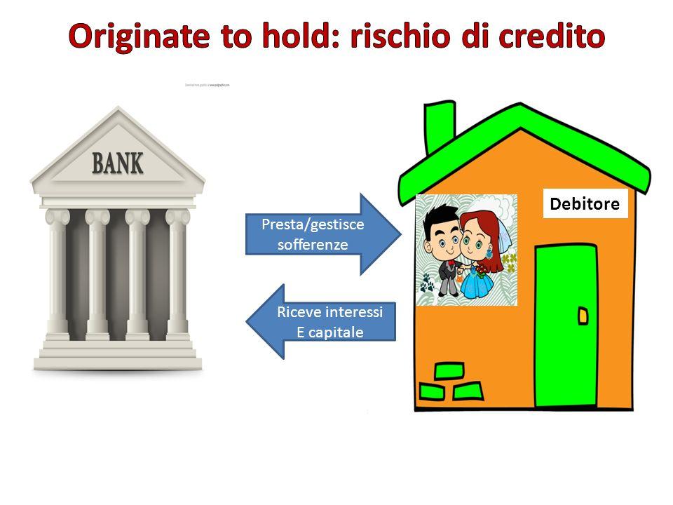 Debitore Presta/gestisce sofferenze Riceve interessi E capitale