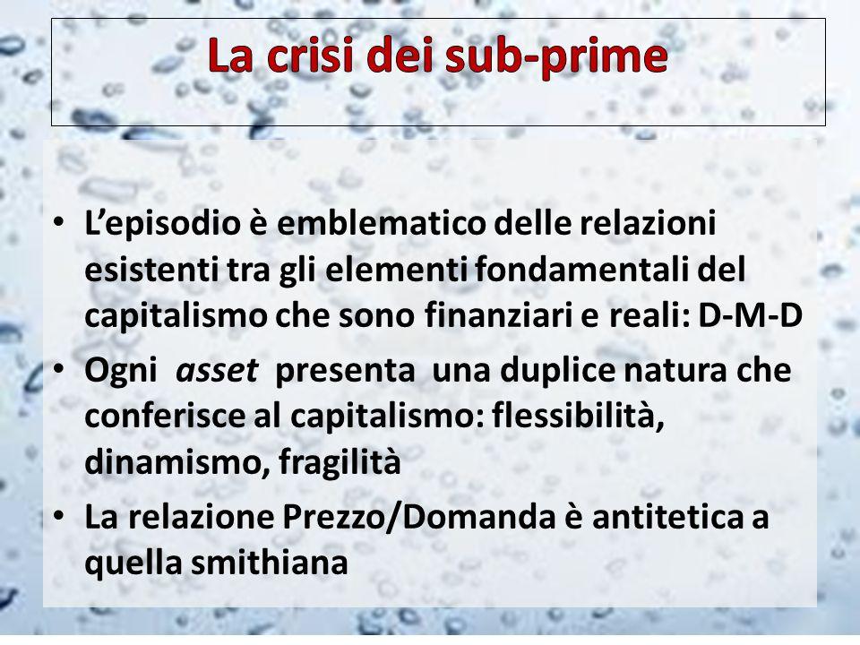 L'episodio è emblematico delle relazioni esistenti tra gli elementi fondamentali del capitalismo che sono finanziari e reali: D-M-D Ogni asset presenta una duplice natura che conferisce al capitalismo: flessibilità, dinamismo, fragilità La relazione Prezzo/Domanda è antitetica a quella smithiana
