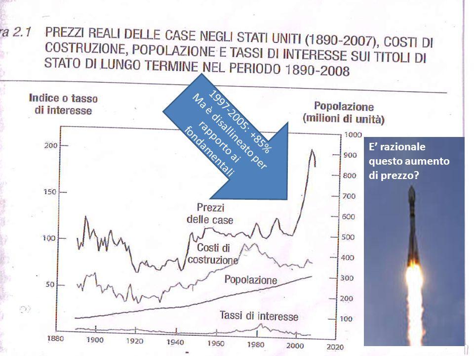 1997-2005: +85% Ma è disallineato per rapporto ai fondamentali E' razionale questo aumento di prezzo