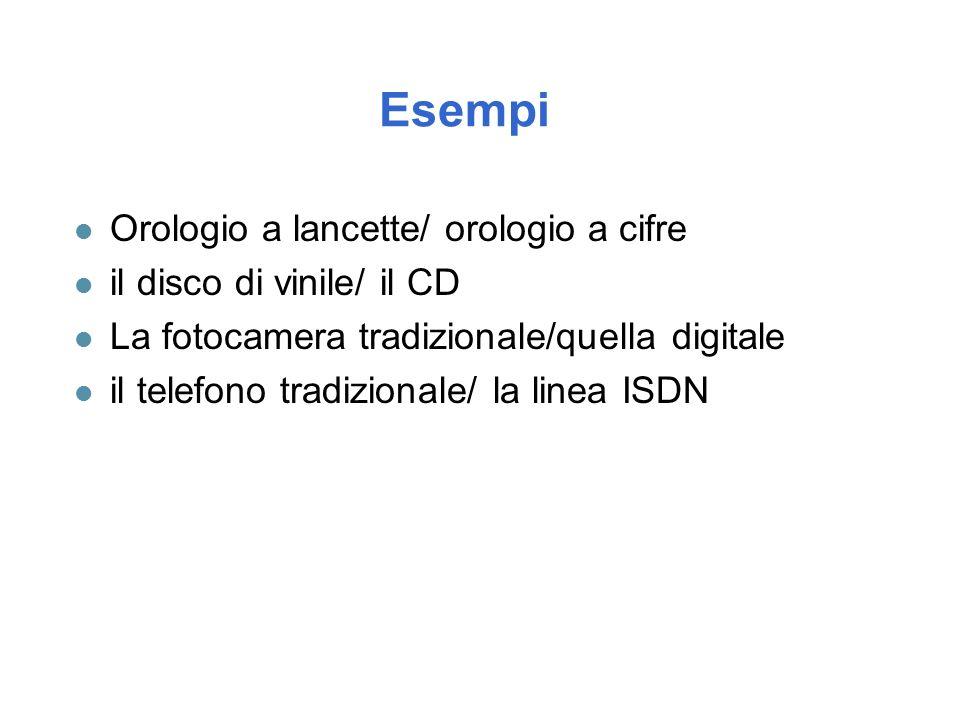 Esempi l Orologio a lancette/ orologio a cifre l il disco di vinile/ il CD l La fotocamera tradizionale/quella digitale l il telefono tradizionale/ la linea ISDN