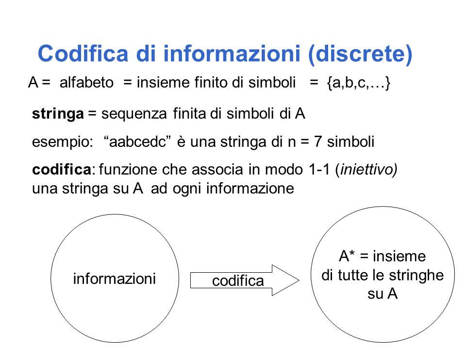 Codifica di informazioni (discrete) A = alfabeto = insieme finito di simboli = {a,b,c,…} stringa = sequenza finita di simboli di A esempio: aabcedc è una stringa di n = 7 simboli codifica: funzione che associa in modo 1-1 (iniettivo) una stringa su A ad ogni informazione informazioni A* = insieme di tutte le stringhe su A codifica