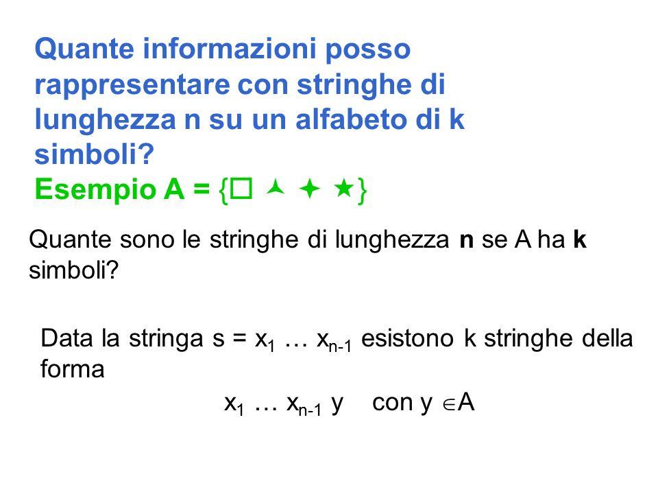 Quante informazioni posso rappresentare con stringhe di lunghezza n su un alfabeto di k simboli.