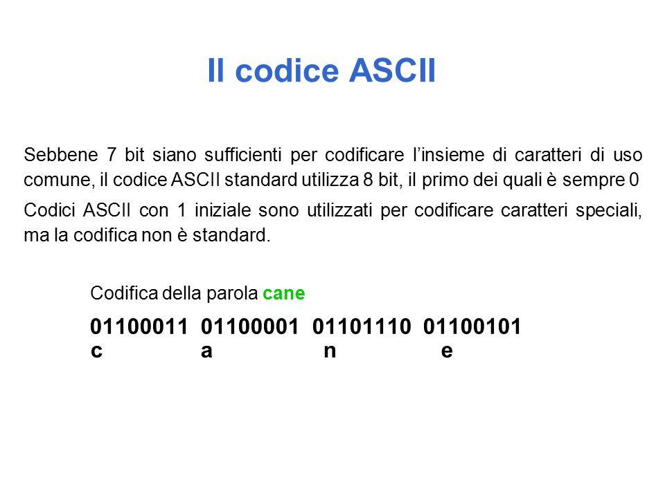 Il codice ASCII Sebbene 7 bit siano sufficienti per codificare l'insieme di caratteri di uso comune, il codice ASCII standard utilizza 8 bit, il primo dei quali è sempre 0 Codici ASCII con 1 iniziale sono utilizzati per codificare caratteri speciali, ma la codifica non è standard.