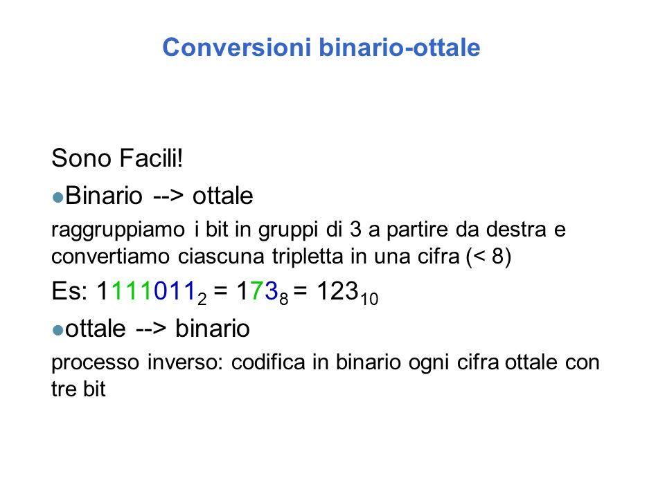Conversioni binario-ottale Sono Facili.