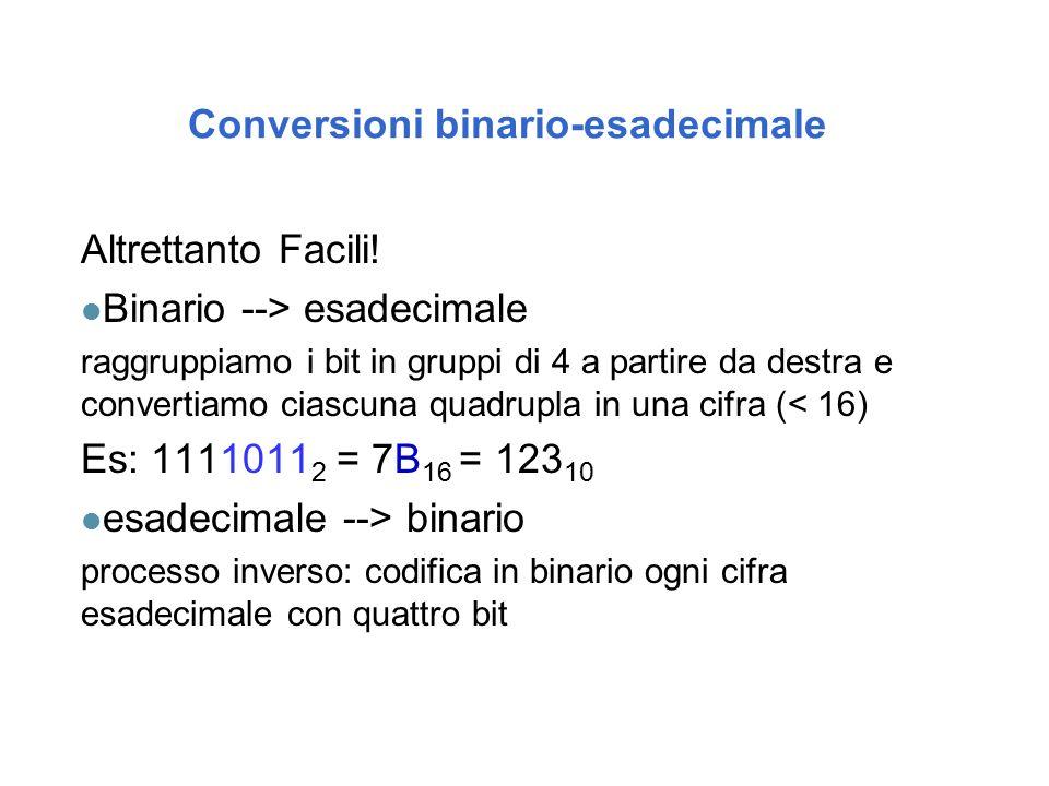 Conversioni binario-esadecimale Altrettanto Facili.