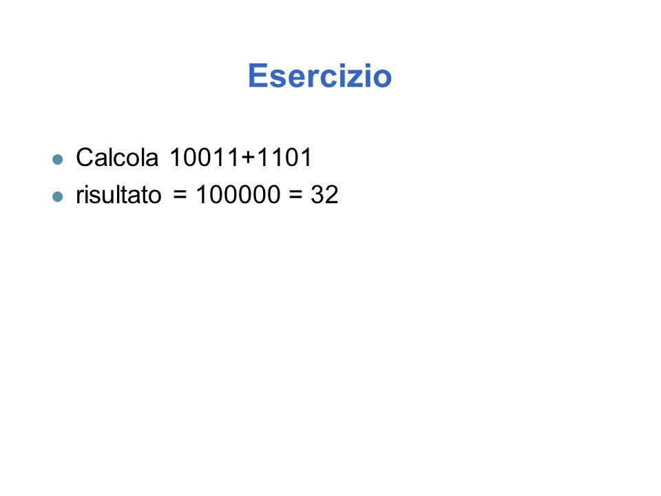 Esercizio l Calcola 10011+1101 l risultato = 100000 = 32