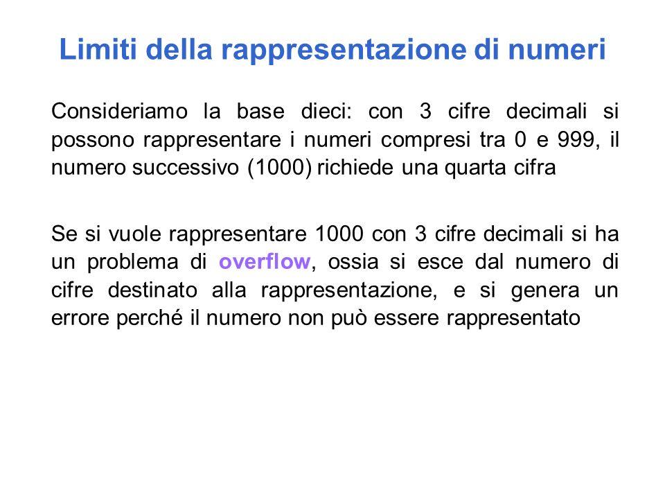 Limiti della rappresentazione di numeri Consideriamo la base dieci: con 3 cifre decimali si possono rappresentare i numeri compresi tra 0 e 999, il numero successivo (1000) richiede una quarta cifra Se si vuole rappresentare 1000 con 3 cifre decimali si ha un problema di overflow, ossia si esce dal numero di cifre destinato alla rappresentazione, e si genera un errore perché il numero non può essere rappresentato