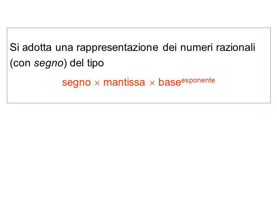 Si adotta una rappresentazione dei numeri razionali (con segno) del tipo segno  mantissa  base esponente