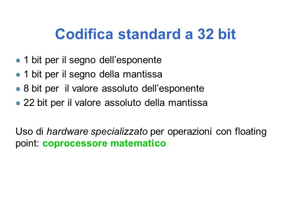 Codifica standard a 32 bit l 1 bit per il segno dell'esponente l 1 bit per il segno della mantissa l 8 bit per il valore assoluto dell'esponente l 22 bit per il valore assoluto della mantissa Uso di hardware specializzato per operazioni con floating point: coprocessore matematico
