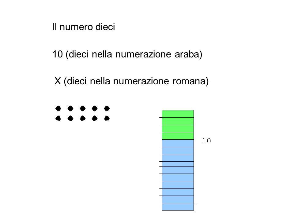 Il numero dieci 10 (dieci nella numerazione araba) X (dieci nella numerazione romana)                  10