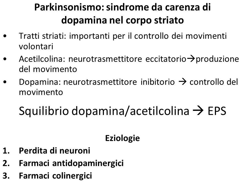 Parkinsonismo: sindrome da carenza di dopamina nel corpo striato Tratti striati: importanti per il controllo dei movimenti volontari Acetilcolina: neu