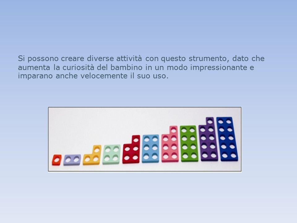 Sviluppa scioltezza usando una base pratica- visiva per sviluppare la comprensione concettuale.